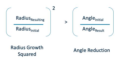 ratio-equation