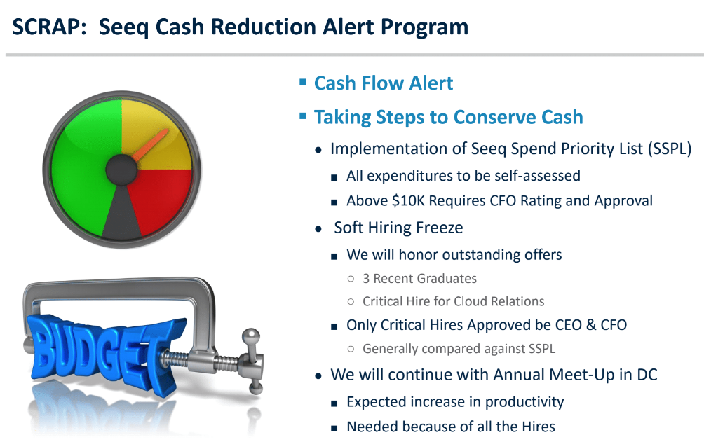 Strategy for dealing with a cash flow alert