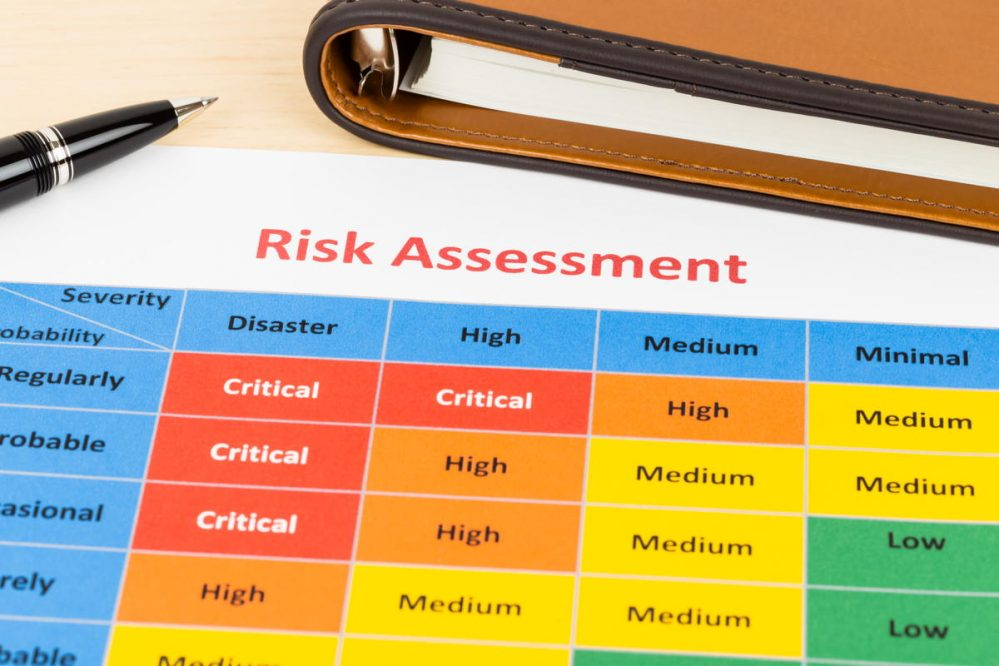 risk-assessment-chart